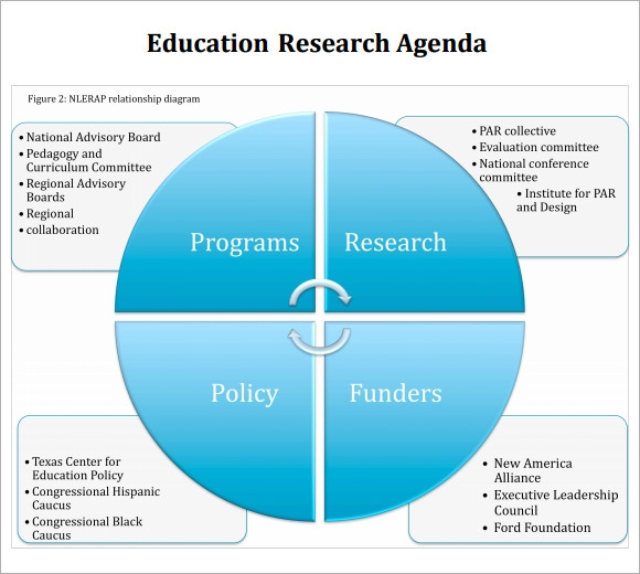 Research Agenda Template 5 Download Free Dcouments in PDF – Research Agenda Sample