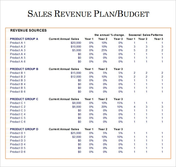 ... Budget Template - 6 Download Free Documents in PDF | Sample Templates