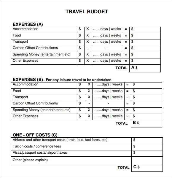Perfect Travel Budget Template