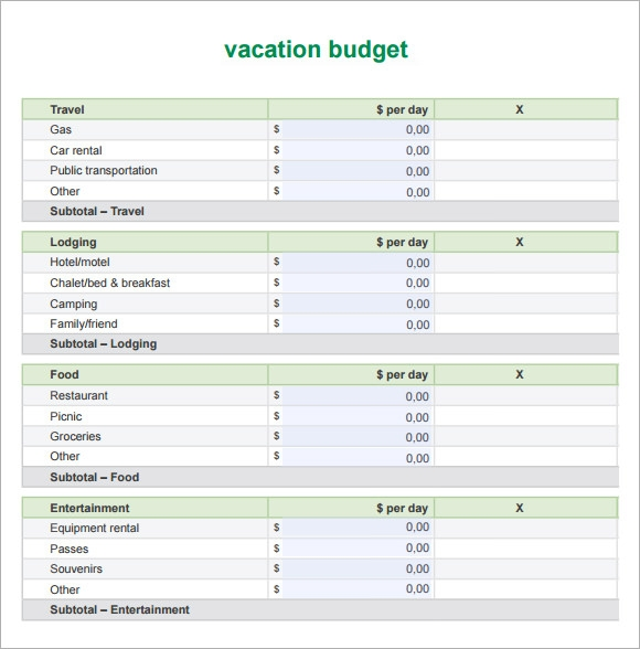 vacation trip budget template