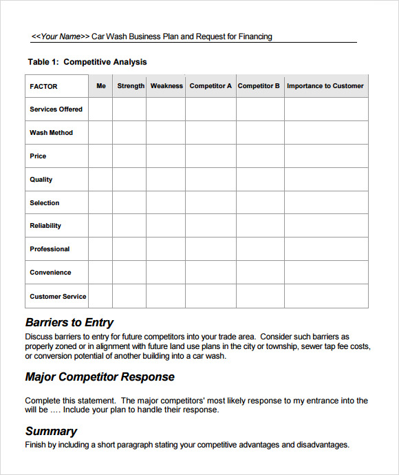 11 car wash business plan templates sample templates car wash business plan template pdf accmission