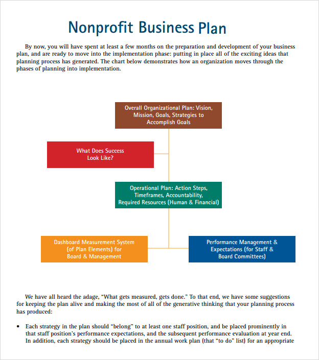 11 non profit business plan samples sample templates non profit business plan template free download accmission Gallery