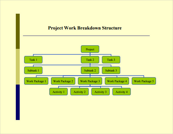 project work breakdown structure