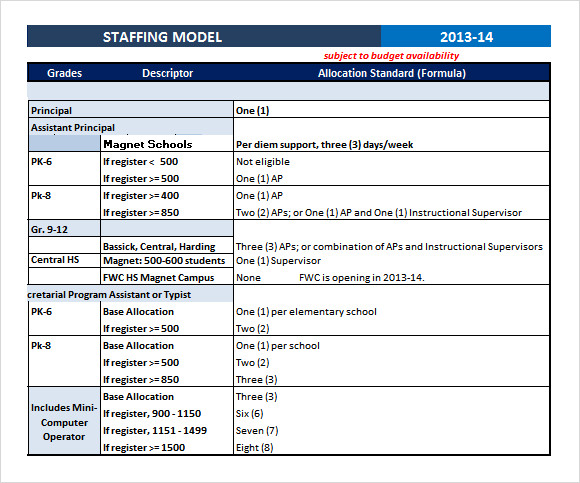 Sample Staffing Model - 6+ Documents in PDF, Excel : staffing chart template : Sample Chart Templates