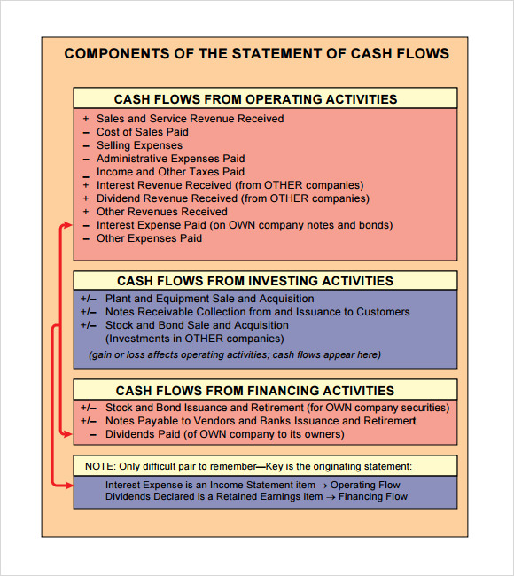 quarterly cash flow statement template
