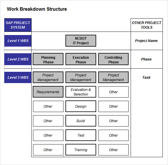 work breakdown structure excel template