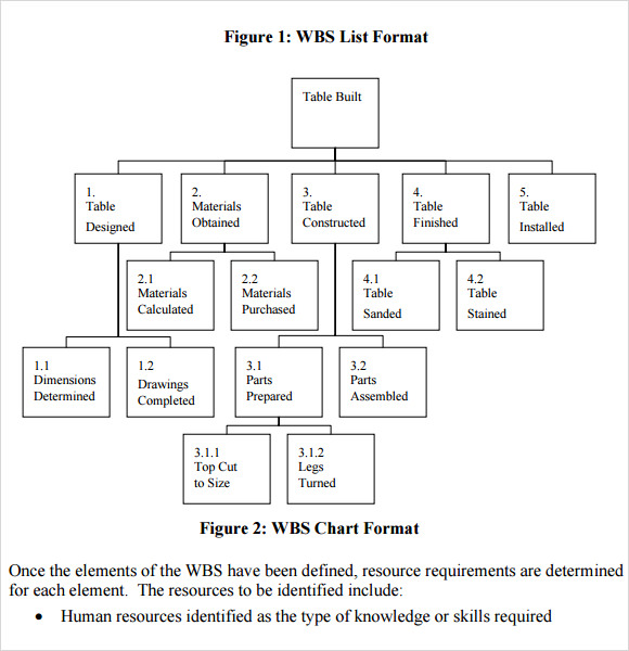 work breakdown structure template pdf