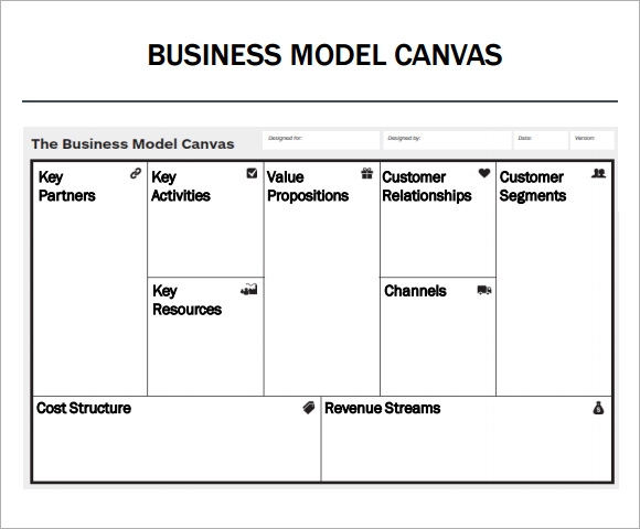 business model canvas - 7+ documents in pdf, Powerpoint templates