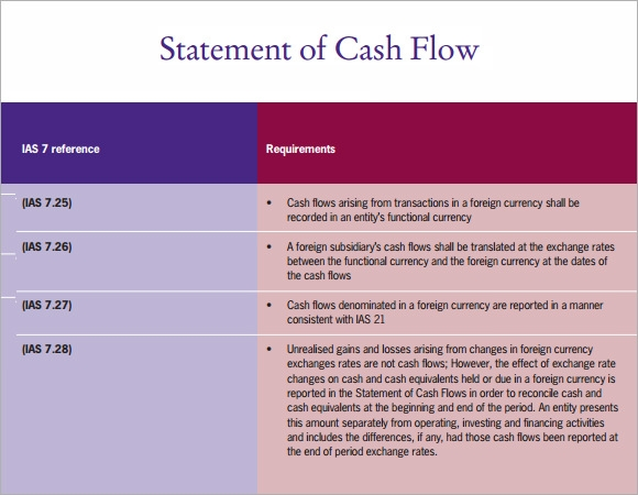 cash flow sheet example