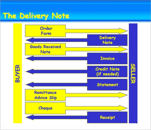 sample delivery note template .
