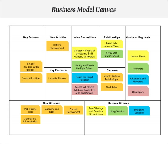 Free business model template selowithjo business model canvas 7 documents in pdf accmission Choice Image