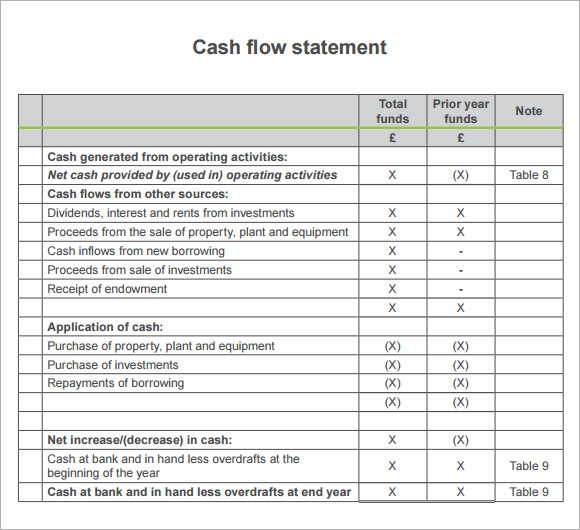 Sample Cash Flow Statement - 8+ Documents In Pdf, Word