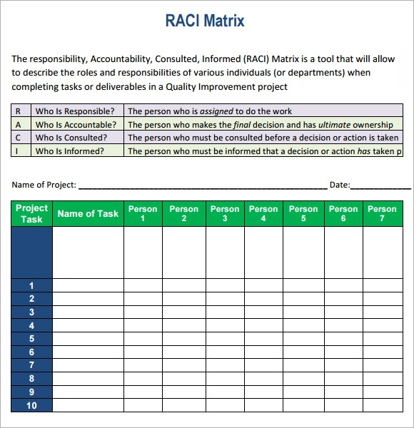 Sample Raci Matrix Template