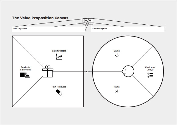 8 business model canvas samples sample templates sample business model canvas flashek Gallery