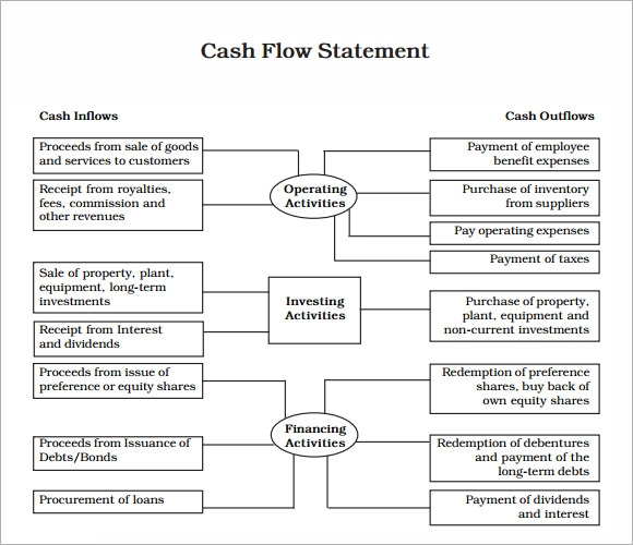nybrostrand company statement of cash flows Vi preface may 2017 to our friends and clients: we are pleased to present the 2017 edition of a roadmap to the preparation of the statement of cash flowsthis roadmap provides deloitte's.