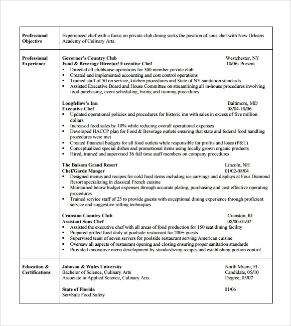 Sample College Resume related free resume examples 10 college – College Resume