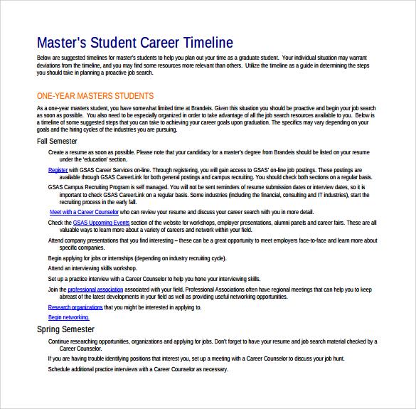 master student career timeline