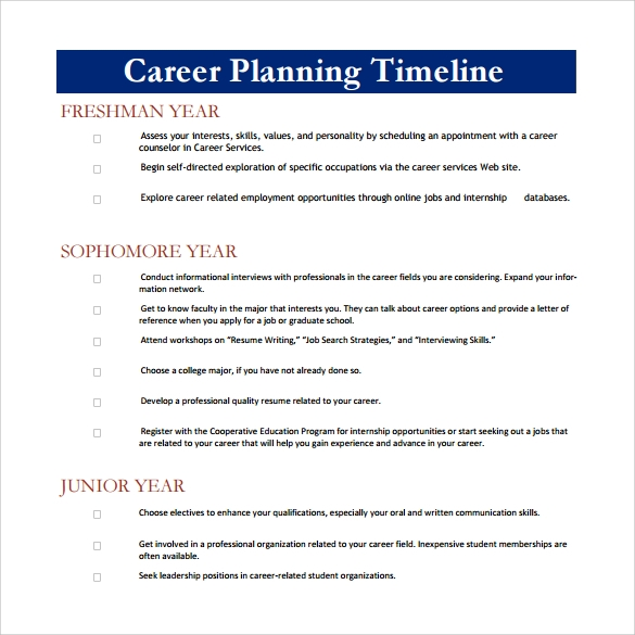 8 Career Timeline Samples In Pdf Psd