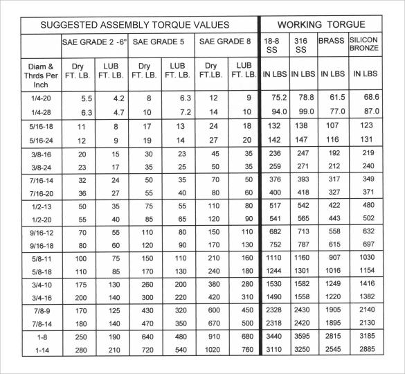 Bolt Torque Chart - 9+ Free Samples , Examples , Format