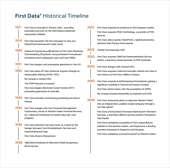 first data historical timeline template