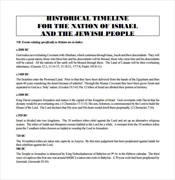 historical timeline for the nation of israel