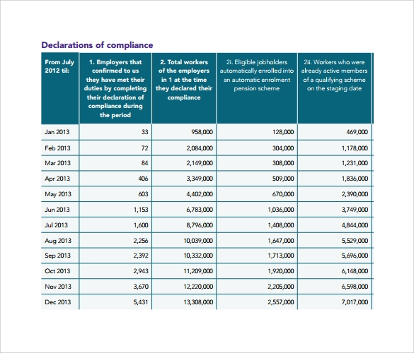 automatic enrolment declaration of monthly report%ef%bb%bf