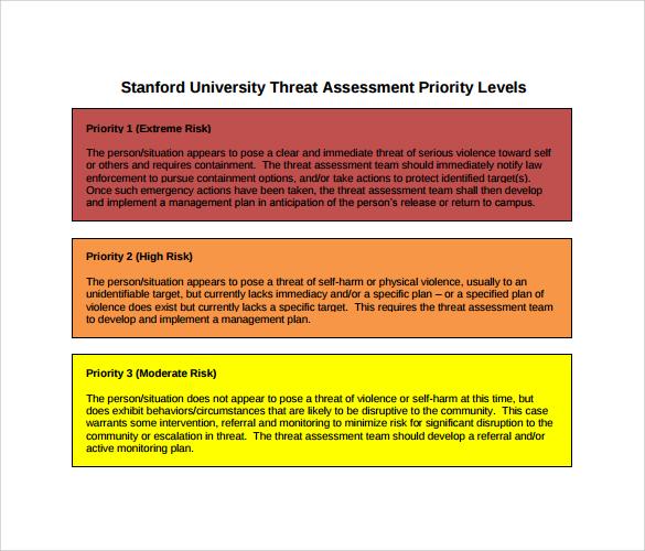 threat assessment investigations