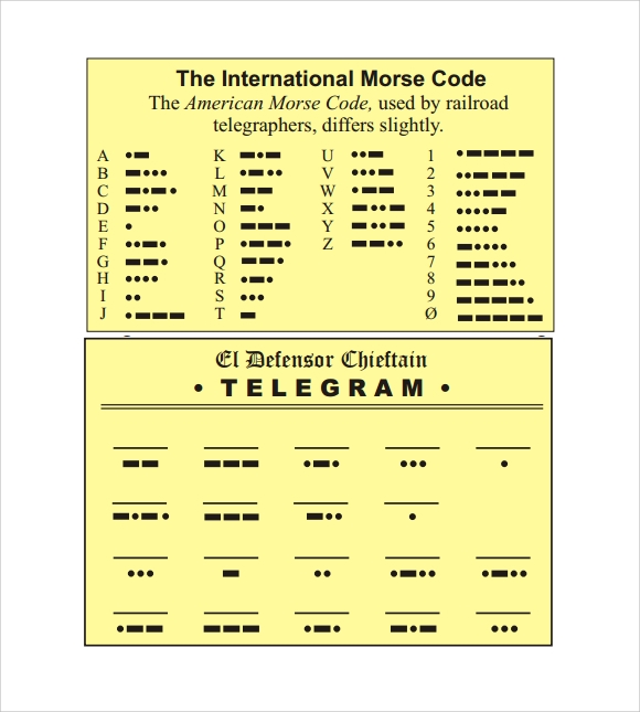 Sample Morse Code Chart - 9+ Download In Pdf, Word