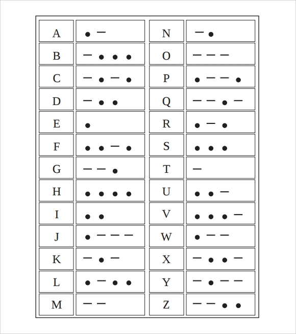 Morse Code Chart Pictures to Pin PinsDaddy – Sample Morse Code Chart