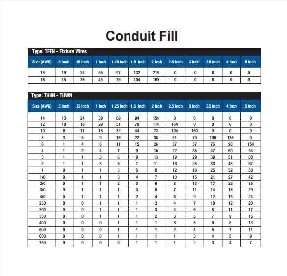 Conduit Fill Chart 9 Free Samples Examples Format