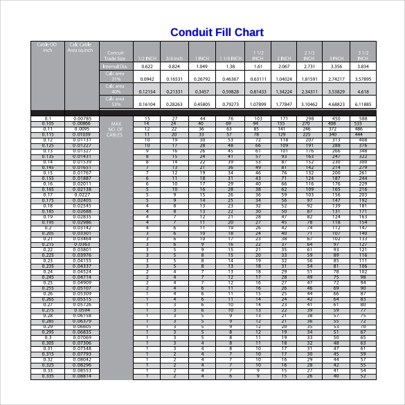 Conduit fill chart conduit fill table resources greentooth Image collections