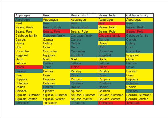 companion planting chart template1