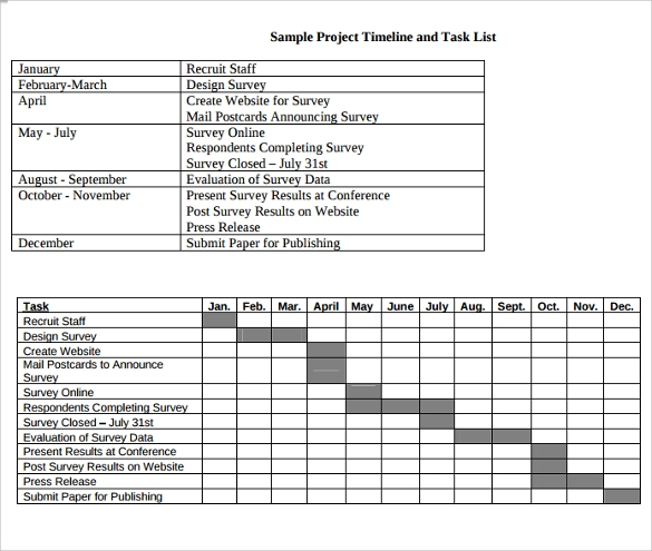 sample career timeline template