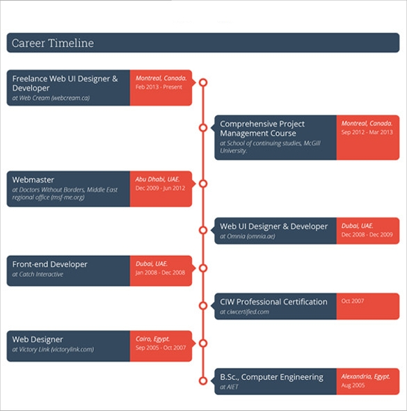 career timeline free psd template1