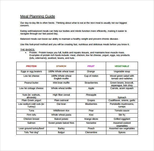downloadable meal planning