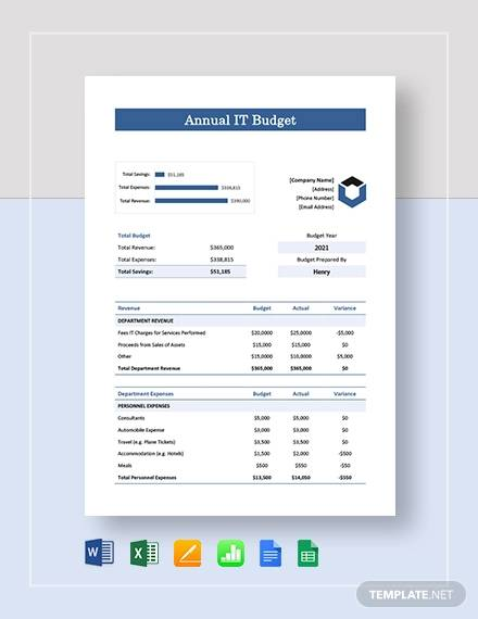 annual it budget template