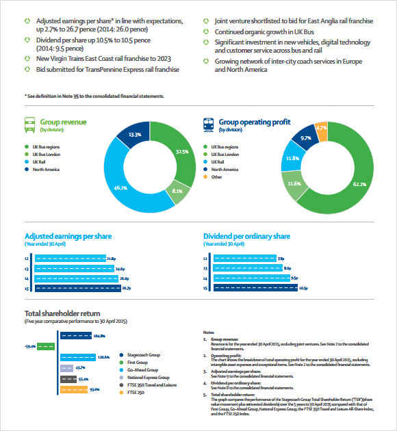 Sample Annual Report - 9+ Documents In Pdf