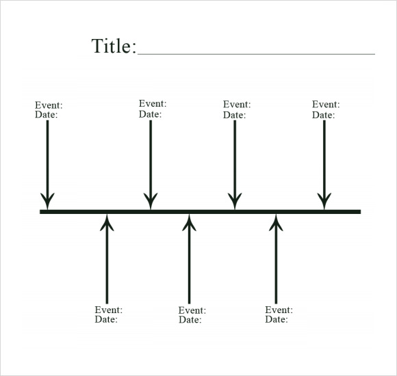Sample Blank Timeline Template   Free Documents In Pdf