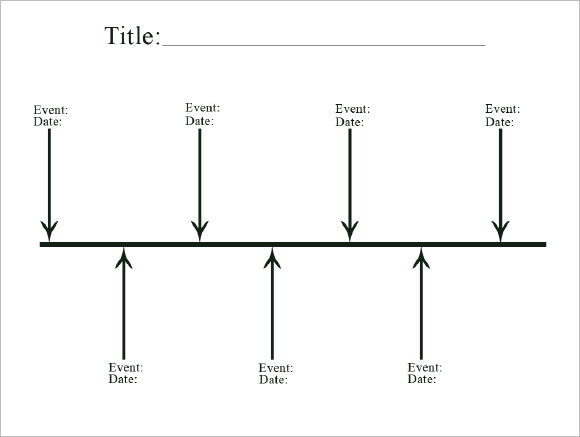 Sample Blank History Timeline Template for Kids