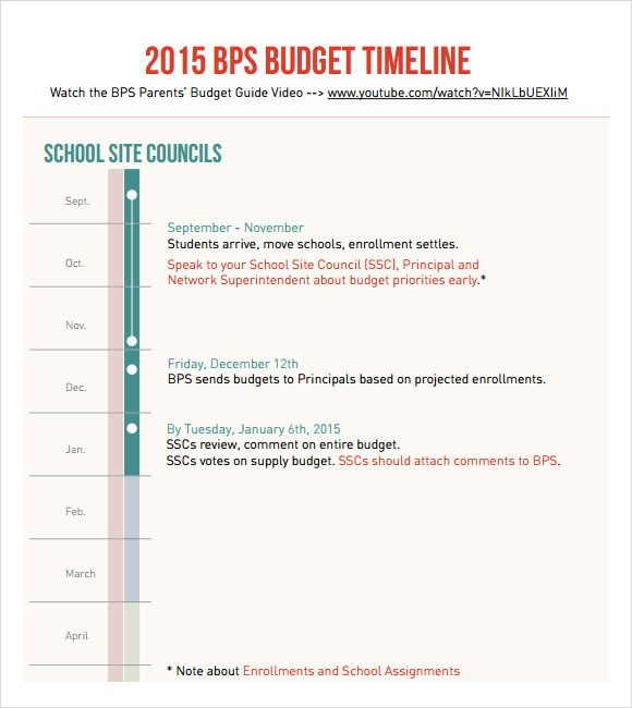 Sample Budget Timeline   Documents In Pdf