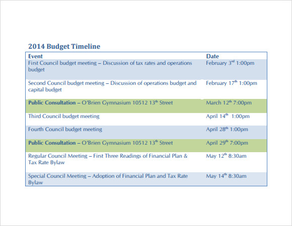 Budget Timeline Template