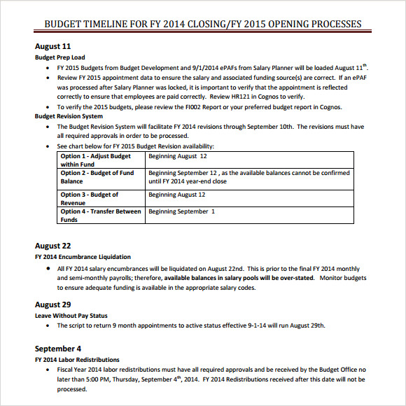 Budget Timeline Template   Free Samples Examples Format