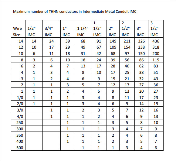 Conduit fill chart per nec sample conduit fill chart 9 documents hd image of sample conduit fill chart 9 documents in pdf word greentooth Images