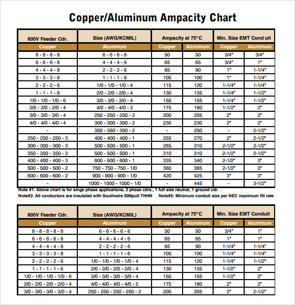 conduit fill chart template download