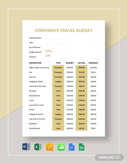 corporate travel budget template