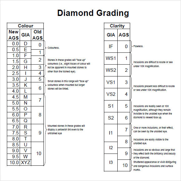 Sample Diamond Chart 6 Documents In PDF Word – Diamond Size Chart Template
