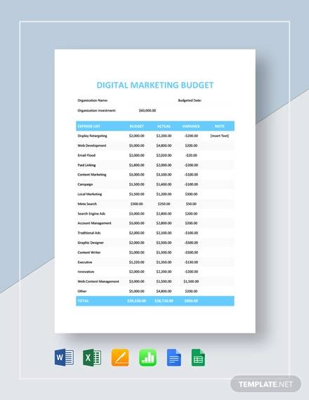 digital marketing budget template