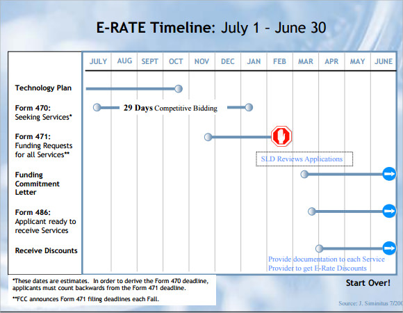 Calendar Timeline Sample   Documents In Pdf Word