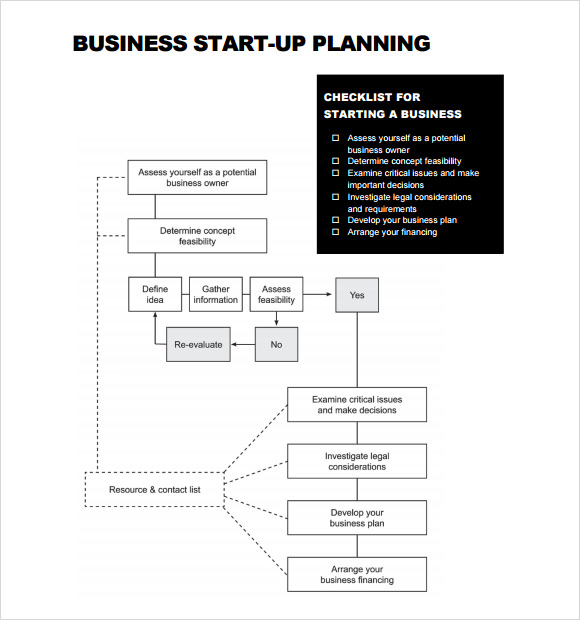 setting up a business plan for a small business