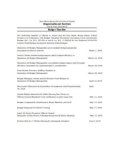 general budget timeline